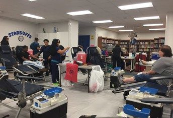 image of community blood drive in clemens library