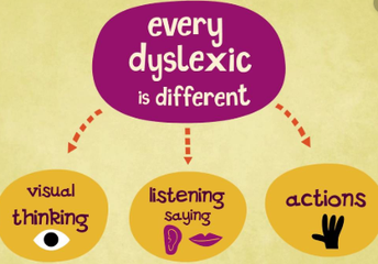 Day of Dyslexia - February 8th, 2020