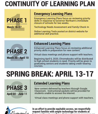 Continuity of Learning Phases