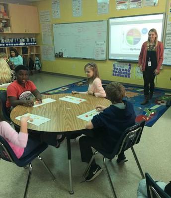 Fraser's 4th Grade class