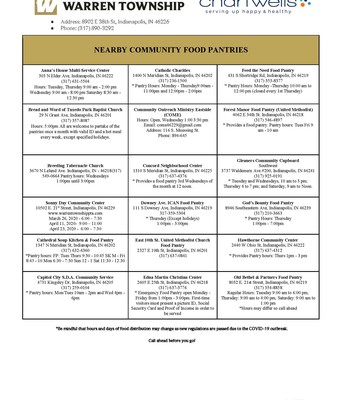 Nearby Community Food Pantries