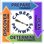 Questions About College and Career Month?