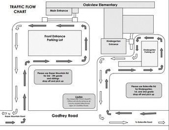 Oakview Traffic Map