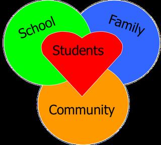 Parent University Series
