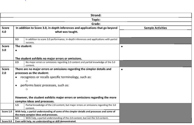 Proficiency Scale Template