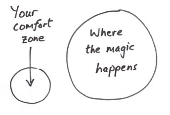 The Curse of the Comfort Zone