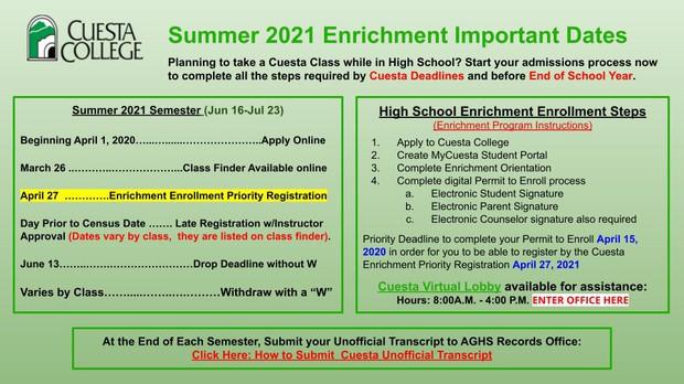 Summer 2021 Cuesta