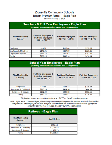 2019 Benefit Premium Rates - Eagle Plan
