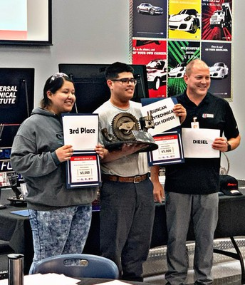 Fernando Valera & Alexa Gutierrez Won $5k Scholarships