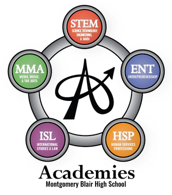 Blair Academic Academies