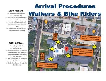 Arrival as a Walker/Bike Rider