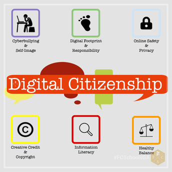 Digital Citizenship Tools for Families