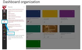 Canvas: Dashboard Organization