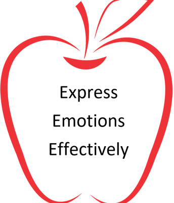 Teaching children how to Express Emotions Effectively