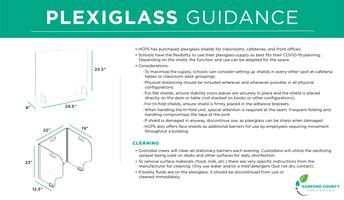 Plexiglass Information/Fact Sheet