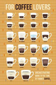Types of Coffee That You Should Try