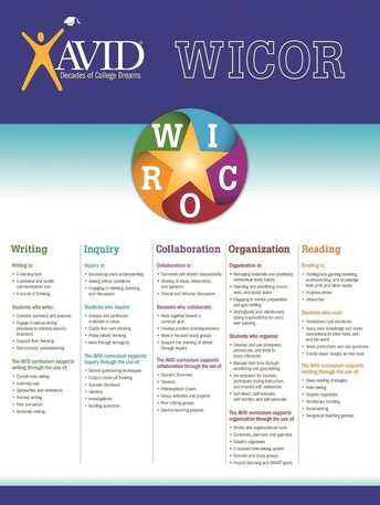 Did you say AVID Resources?