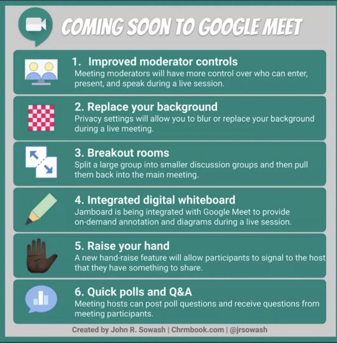 * Google Meet updates- shared via Twitter