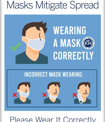 Wear Masks Correctly!