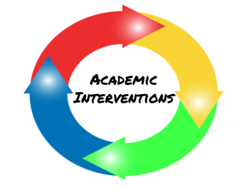 RTI ~ MTSS ~ INTERVENTIONS