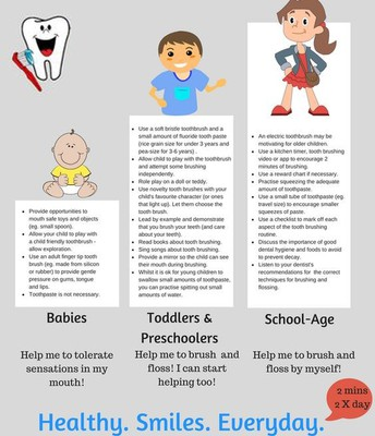 Tooth Brushing Tips for Kids