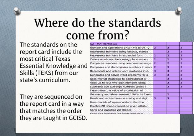 gcisd skyward Kindergarten Curriculum 2017 | Smore Newsletters for Education