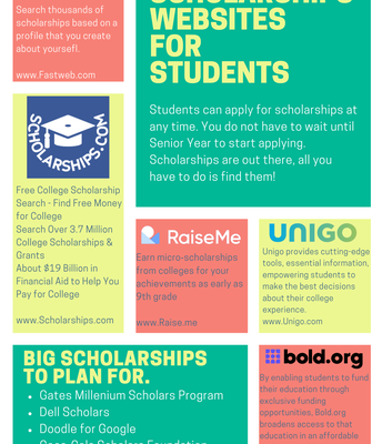 Scholarship websites for students