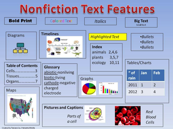 Students need to read more non-fiction texts!
