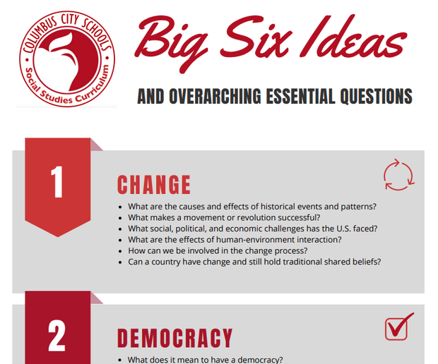 Big Six Ideas