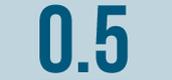 Decimal Grades