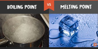 Boiling vs Melting