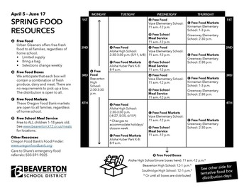 Spring Food Resources graphic