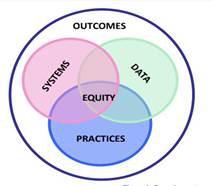 Equity Leaders