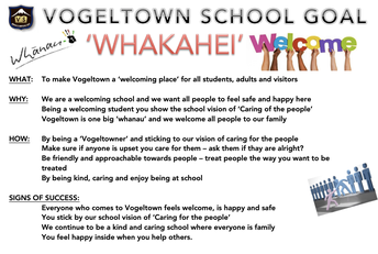 SCHOOL GOAL: TO MAKE VOGELTOWN A WELCOMING PLACE TO BE
