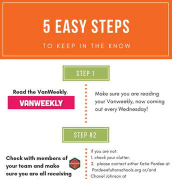 5 Steps to Stay in the Know