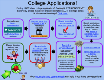 College Application Information
