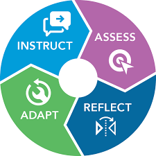 Benchmark Assessments