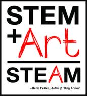 STEM & STEAM Learning