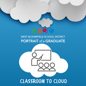 Classroom to Cloud Framework for Learning