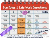 Grade penalties for late work