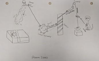 Rube=Goldberg Cartoons