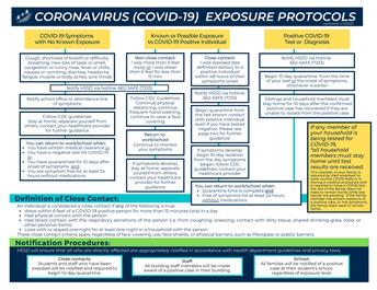Follow these exposure protocols