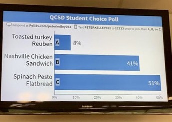 Student Choice proves a hit