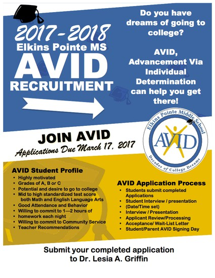AVID - Frequently Asked Questions