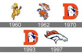 Sports Section: Denver Broncos History by Dylan O'Connor - 7th Grade