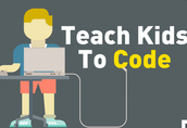 Computer Science Education Week- Coding