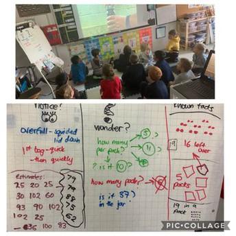 Sharing Mathematical Thinking Through Number Talks