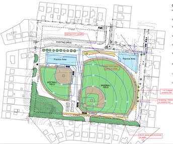 Options for Athletic Fields at Hilltop