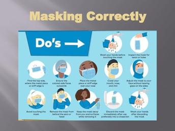 Masking Correctly