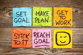 Setting Goals/Resolutions with your Students